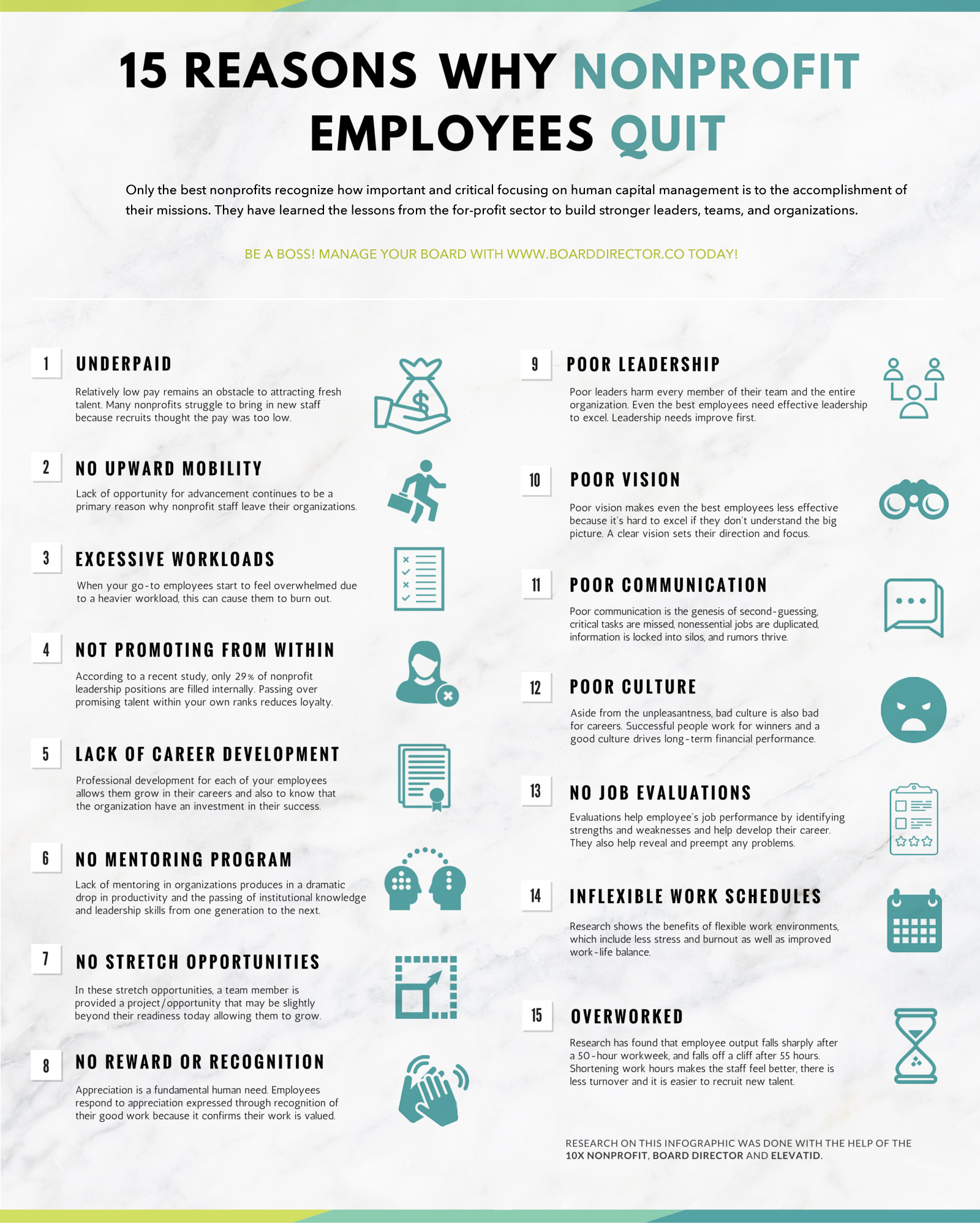 15-reasons-why-nonprofit-employees-quit1